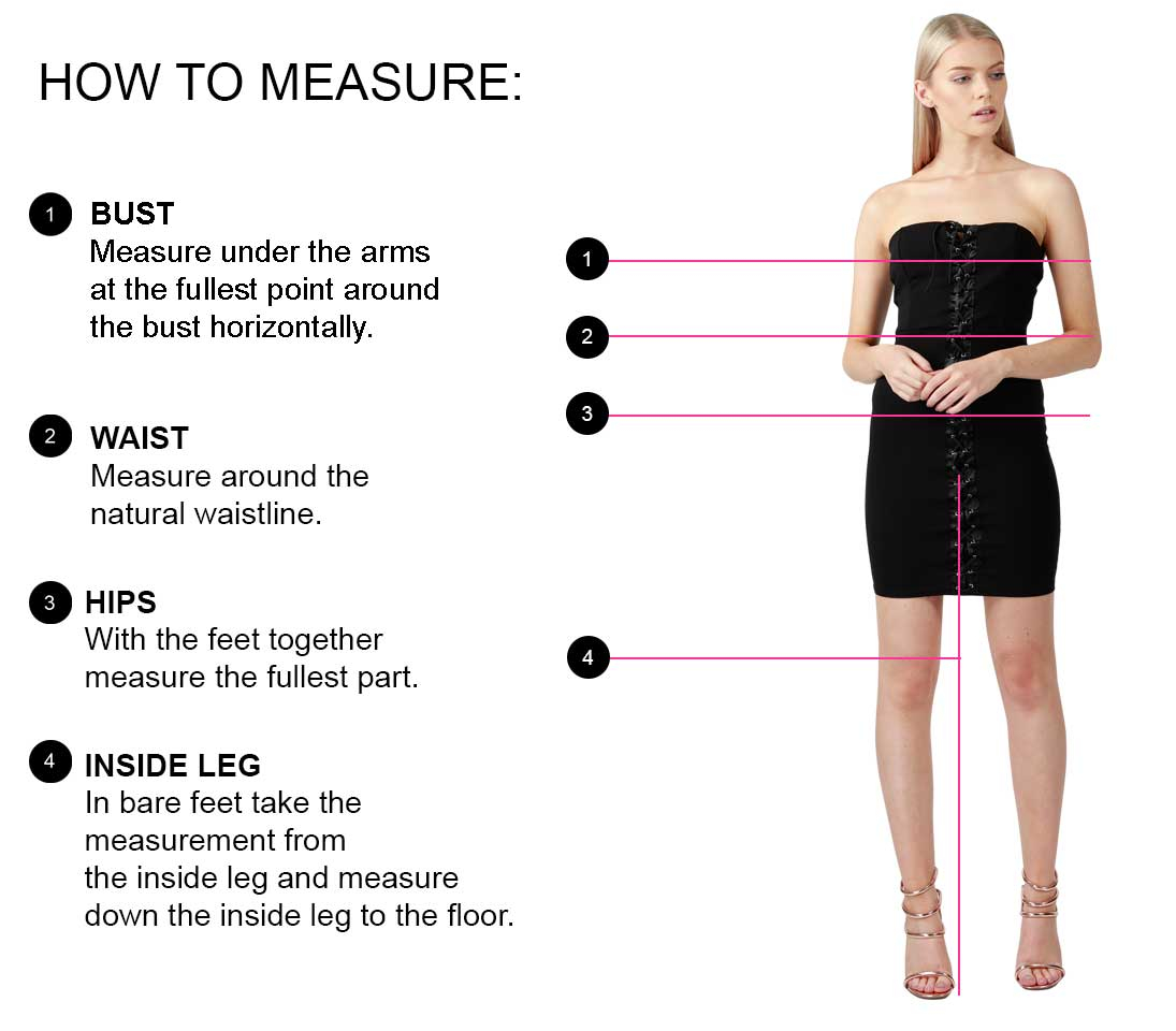 How to Measure Illustration